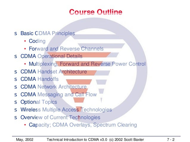 CDMA spread spectrum basics