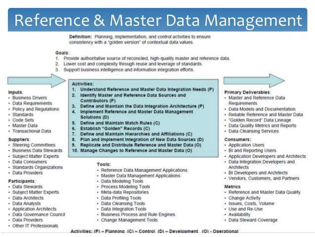 Reference and Master Data Reference Data Is used to classify or categorise other data, for example. Master Data Is the aut...