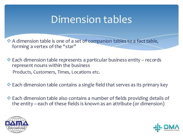Dimension tables and Hierarchies Hierarchies for the dimensions are stored in the dimensional table itself.  E.g. Product...