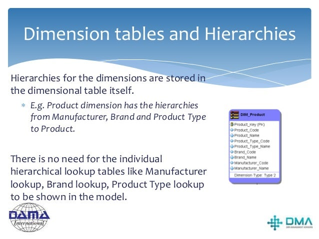 """Dimension tables (summary) 1. Records in dimension tables correspond to nouns  Tables are """"short"""" – 10s to 1,000s of reco..."""