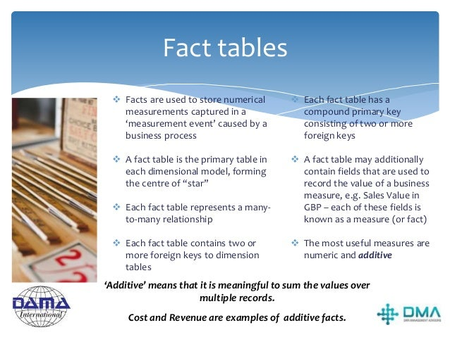Fact tables  Records in fact tables correspond to events, transactions, or measurements.  Data is added regularly ›Table...