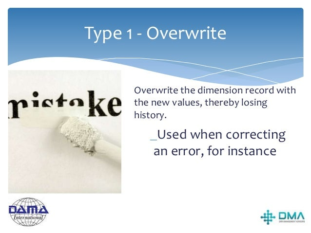 Type 2 – Create new record Create a new additional dimension record using a new value of the surrogate key (NOTE: a surrog...
