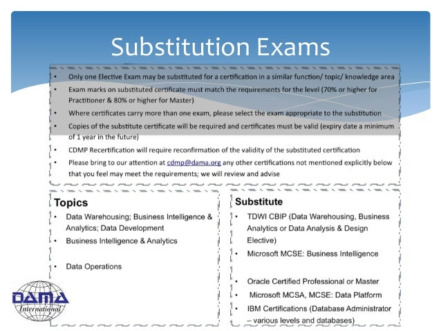 Substitution Exams