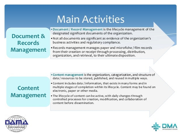 Document/Record Management Lifecycle Identification Creation, Approval and enforcement of policies Classification of docum...