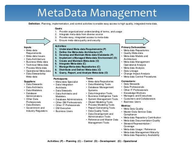 Where do you encounter metadata every day?