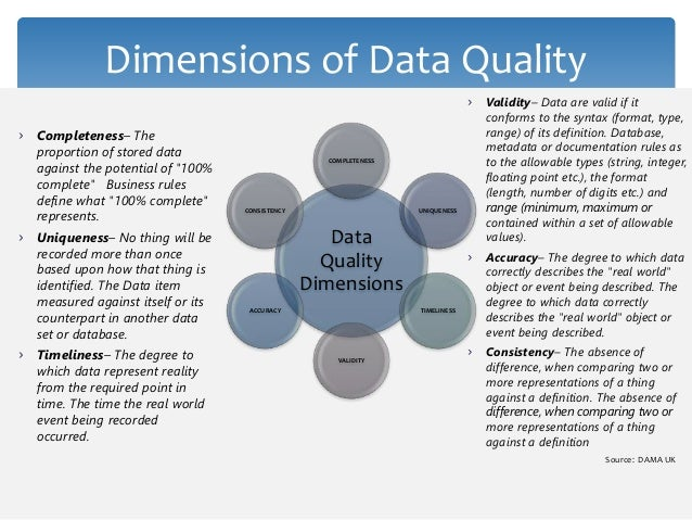 Typical Outputs of Data Quality Profiling COLUMN PROFILING •Record count, unique count, null count, blank count, pattern c...