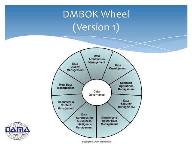 DMBOK Wheel (Version 1)