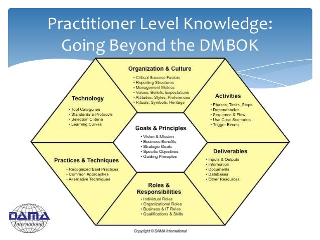 Practitioner Level Knowledge: Going Beyond the DMBOK