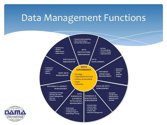 Data Management Functions DATA ARCHITECTURE MANAGEMENT DATA DEVELOPMENT DATABASE OPERATIONS MANAGEMENT DATA SECURITY MANAG...