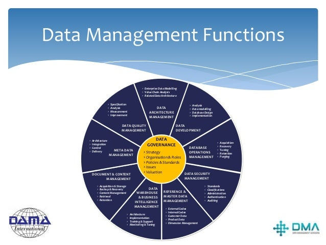 Data Management Organisations  DATA GOVERNANCE COUNCIL The primary and highest authority organisation for data governance...