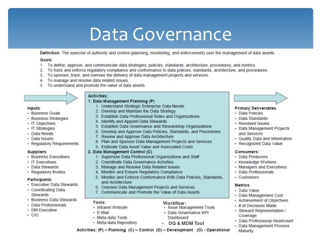 What Is Data Governance? The Design & Execution Of Standards & Policies Covering …  Design and operation of a management ...