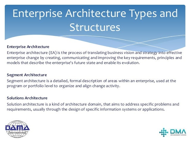 Enterprise Architecture Types and Structures L E V E L S C O P E D E T A I L I M P A C T A U D I E N C E Enterprise Archit...