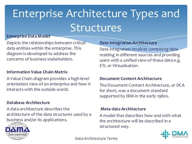 Enterprise Architecture Types & Structures TOGAF INPUTS & OUTPUTS