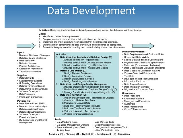 What Is A Data Model? A model is a representation of something in our environment making use of standard symbols to enable...