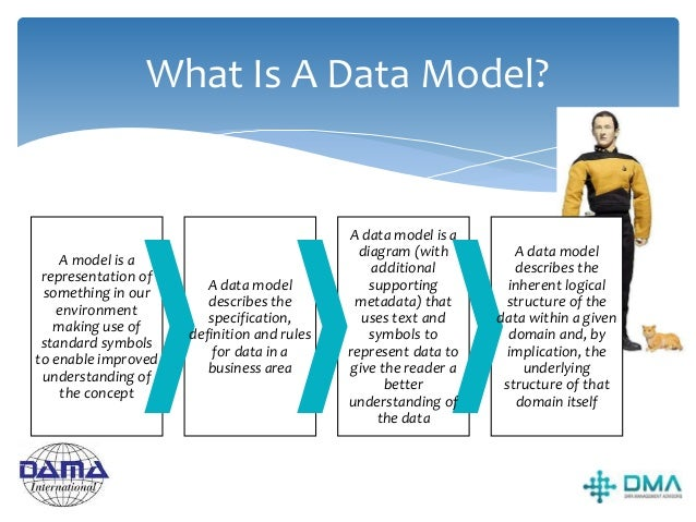 """A Data Model Represents """"Each CUSTOMER is the placer of zero, one or more ORDER(s)"""" Relationships should be named in both ..."""
