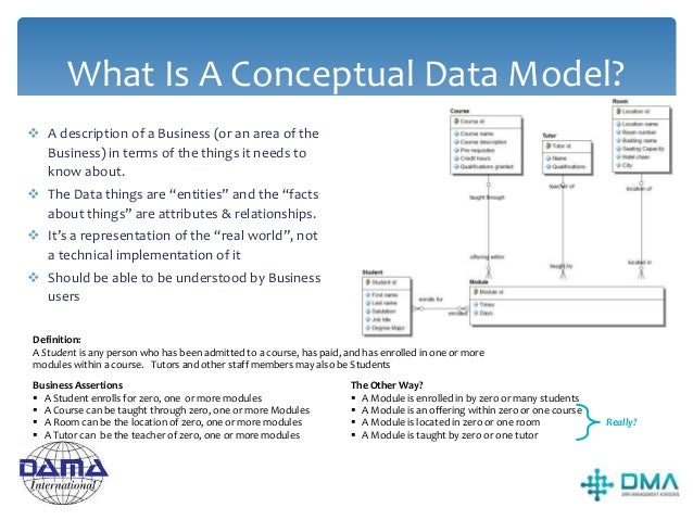 A Data Model Represents Person, Employee, Vendor, Customer, Department, Organisation, …WHO Product, Service, Raw Material,...