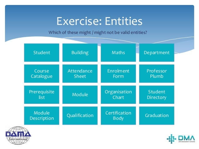 Exercise: Entities Which of these might / might not be valid entities? Student Building Maths Department Course Catalogue ...