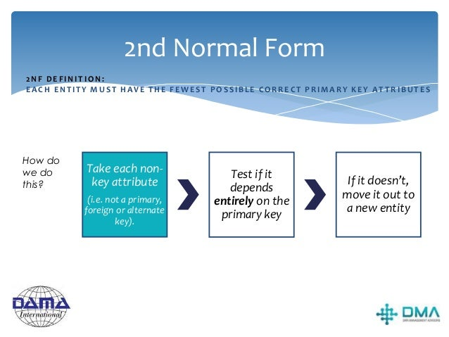 3rd Normal Form For each non- key attribute (i.e. not a primary, foreign or alternate key) Test if it depends entirely on ...