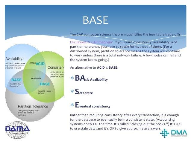 Data Operations Management