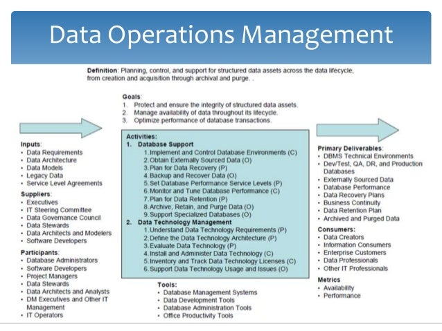 DBA Responsibilities  Ensuring the performance and reliability of the database, including performance tuning, monitory an...