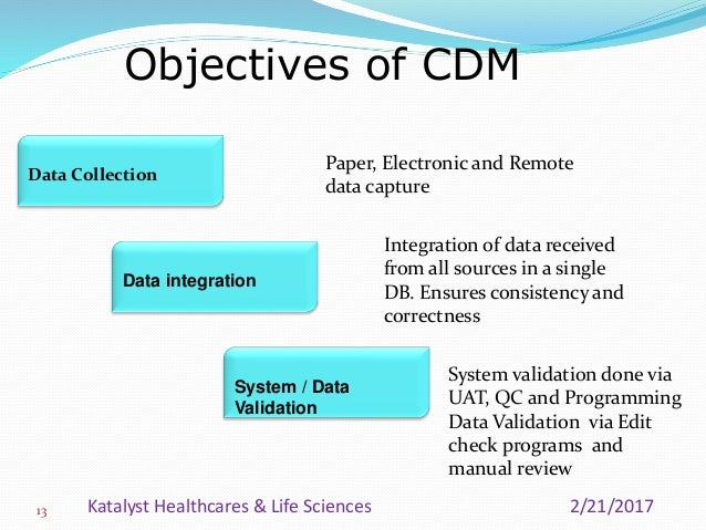 sciences 13 - Clinical Database Programmer
