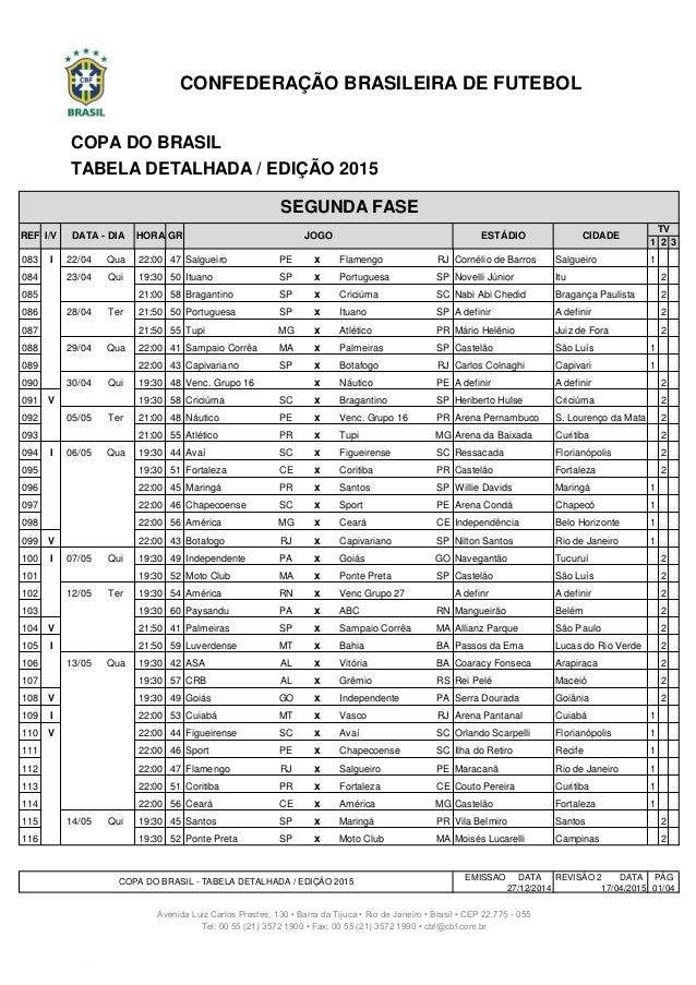 1 2 3 083 I 22/04 Qua 22:00 47 Salgueiro PE x Flamengo RJ Cornélio de Barros Salgueiro 1 084 I 23/04 Qui 19:30 50 Ituano S...