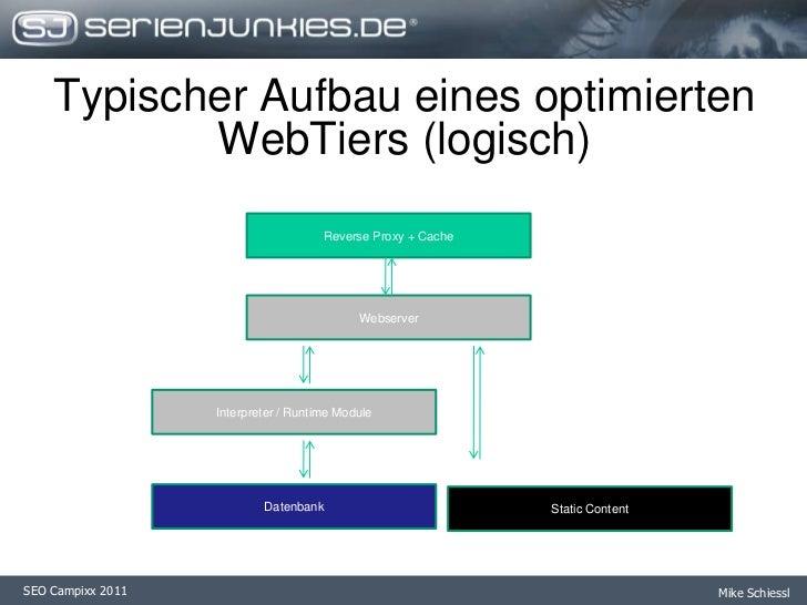 Konkurrenz zwischen Datenbank und Webserver I/O</li></li></ul><li>Stand 2009 <br />Alle Preise in EUR zzgl. der gesetzl....