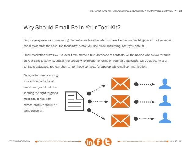 how to use campaigns hubspot