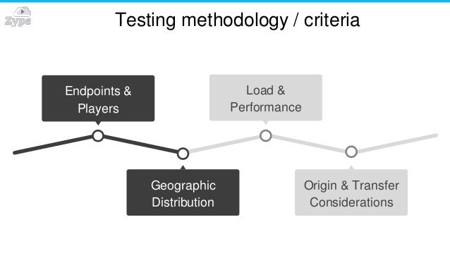 Testing methodology / criteria Origin & Transfer Considerations Load & Performance Geographic Distribution Endpoints & Pla...