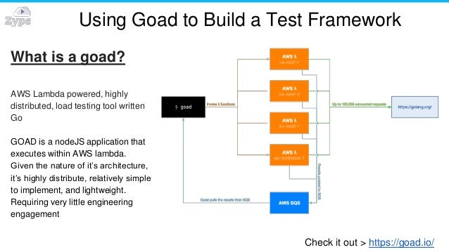 Using Goad to Build a Test Framework What is a goad? AWS Lambda powered, highly distributed, load testing tool written Go ...