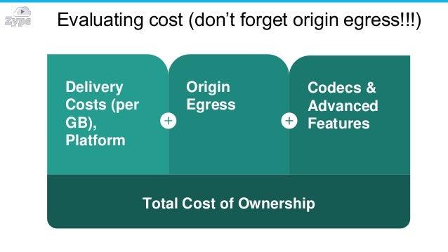 Evaluating cost (don't forget origin egress!!!) Delivery Costs (per GB), Platform Origin Egress Codecs & Advanced Features...