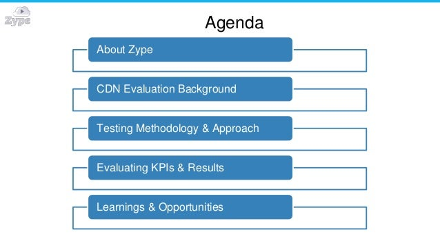 Agenda About Zype CDN Evaluation Background Testing Methodology & Approach Evaluating KPIs & Results Learnings & Opportuni...