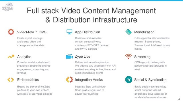 VideoMeta™ CMS Easily import, manage and curate video and manage subscriber data App Distribution Distribute and monetize ...