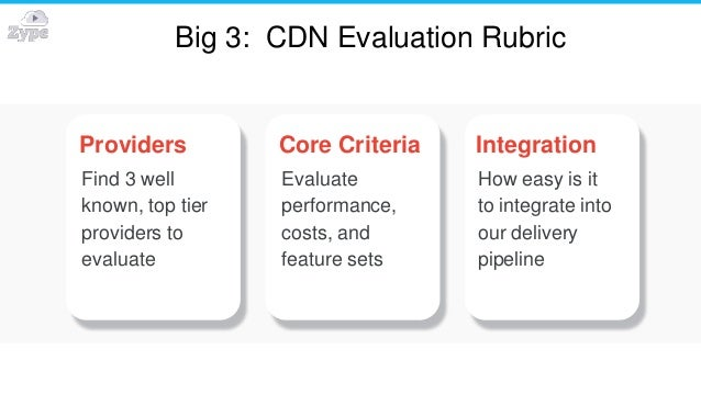 Big 3: CDN Evaluation Rubric Find 3 well known, top tier providers to evaluate Providers Core Criteria Integration Evaluat...