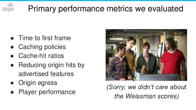 Primary performance metrics we evaluated ● Time to first frame ● Caching policies ● Cache-hit ratios ● Reducing origin hit...