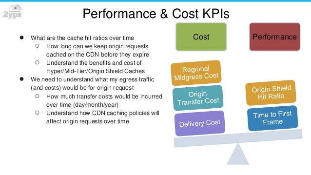 Performance & Cost KPIs Cost Performance● What are the cache hit ratios over time ○ How long can we keep origin requests c...