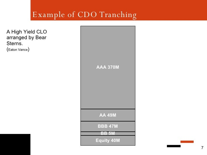 synthetic cdo market in korea Cdo market -- rife with  tcw was the biggest cdo manager in the abs cdo market  which in turn, bought more cash and synthetic mbs bonds,.