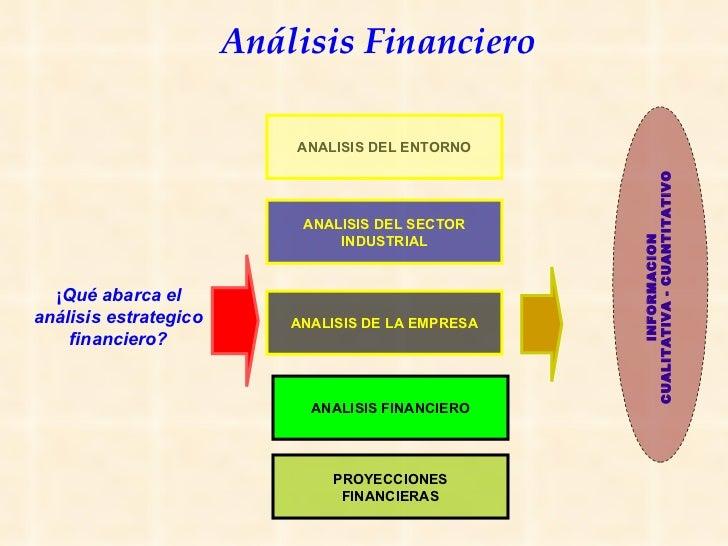 ANALISIS DEL ENTORNO ANALISIS DEL SECTOR INDUSTRIAL ANALISIS DE LA EMPRESA ANALISIS FINANCIERO PROYECCIONES FINANCIERAS IN...