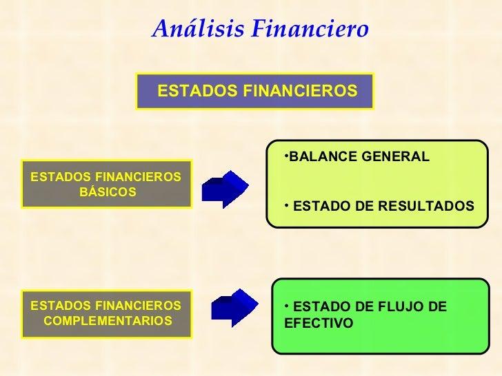 Analisis financiero presentacion balance general for Analisis de balances