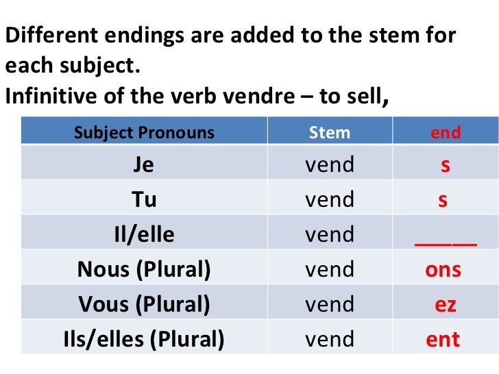 Vendre verb meaning to learn
