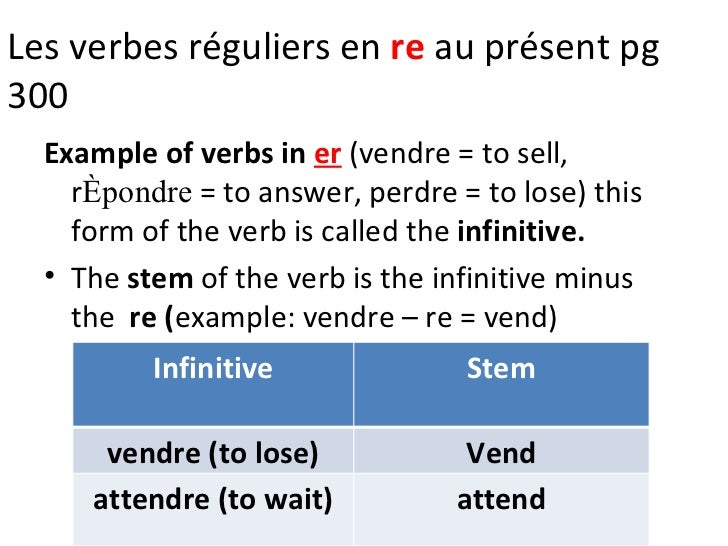 French Regular Verbs In Er Re Ir Present Tense