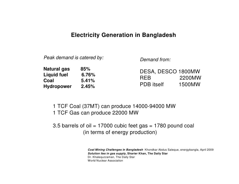 power and energy crisis of bangladesh Water, energy and crisis in bangladesh to smooth water supply to the city dwellers who are reeling from power and water crisis during the ongoing.