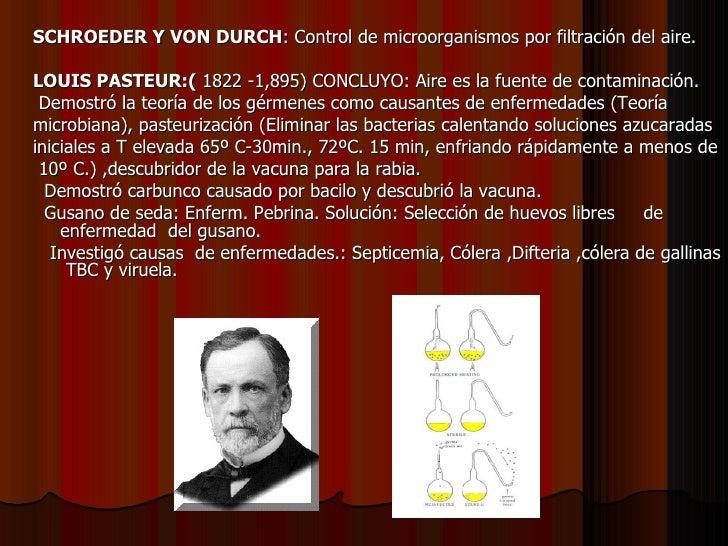 <ul><li>SCHROEDER Y VON DURCH : Control de microorganismos por filtración del aire. </li></ul><ul><li>LOUIS PASTEUR:(  182...