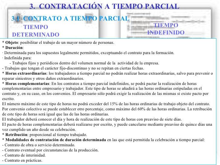 Contrato temporal empleada de hogar 2016 contrato temporal for Modelo contrato empleada de hogar 2016