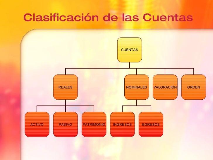 Las cuentas contabilidad for Cuales son las caracteristicas de la oficina