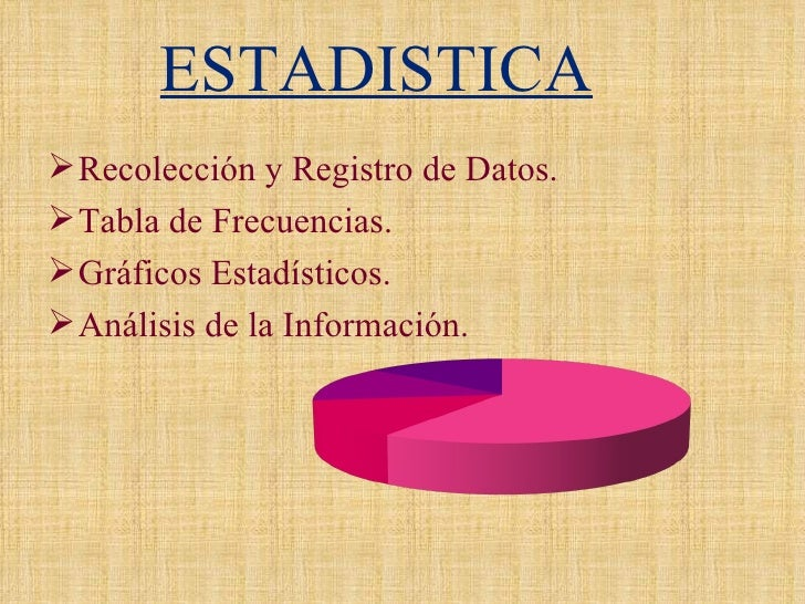 <ul><li>Recolección y Registro de Datos. </li></ul><ul><li>Tabla de Frecuencias. </li></ul><ul><li>Gráficos Estadísticos. ...