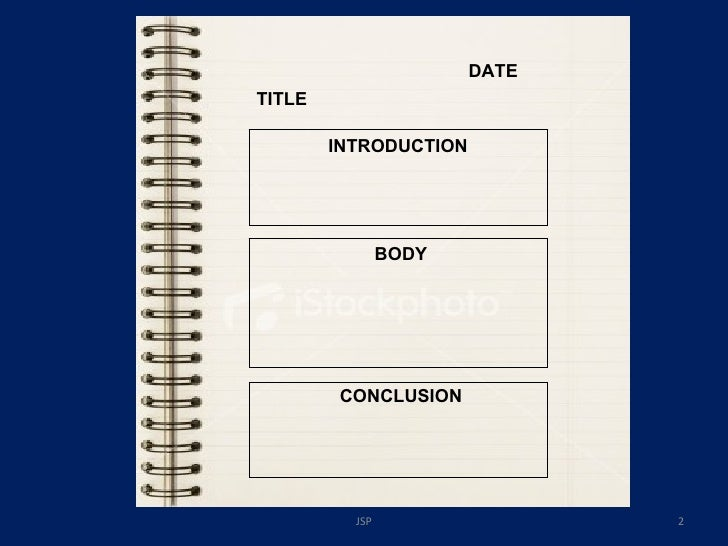 Introduction thesis body conclusion