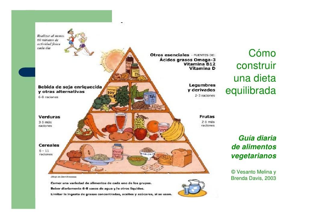 Cómo   construir  una dieta equilibrada       Guía diaria  de alimentos  vegetarianos   © Vesanto Melina y  Brenda Davis, ...