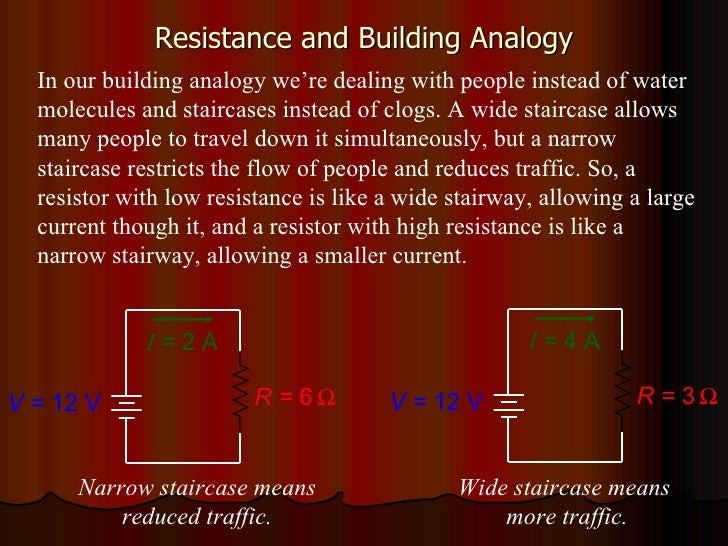 Resistance and Building Analogy In our building analogy we're dealing with people instead of water molecules and staircase...