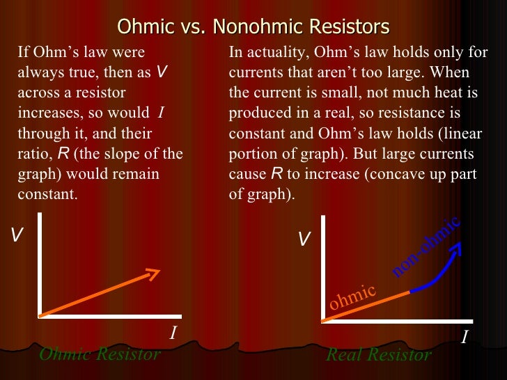 Ohmic vs. Nonohmic Resistors If Ohm's law were always true, then as  V  across a resistor increases, so would  I  through ...